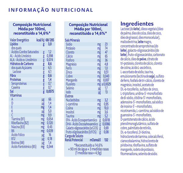 aptamil-2-info-nutricional